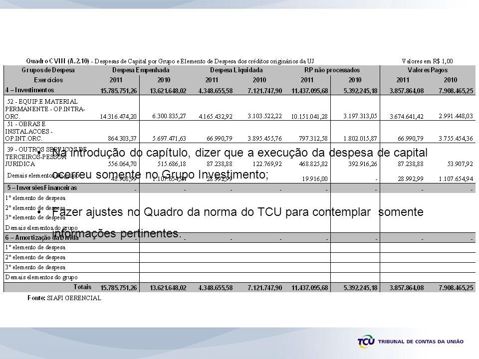 Na introdução do capítulo, dizer que a execução da despesa de capital ocorreu somente no Grupo Investimento;