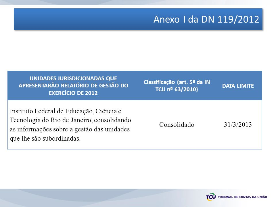Classificação (art. 5º da IN TCU nº 63/2010)