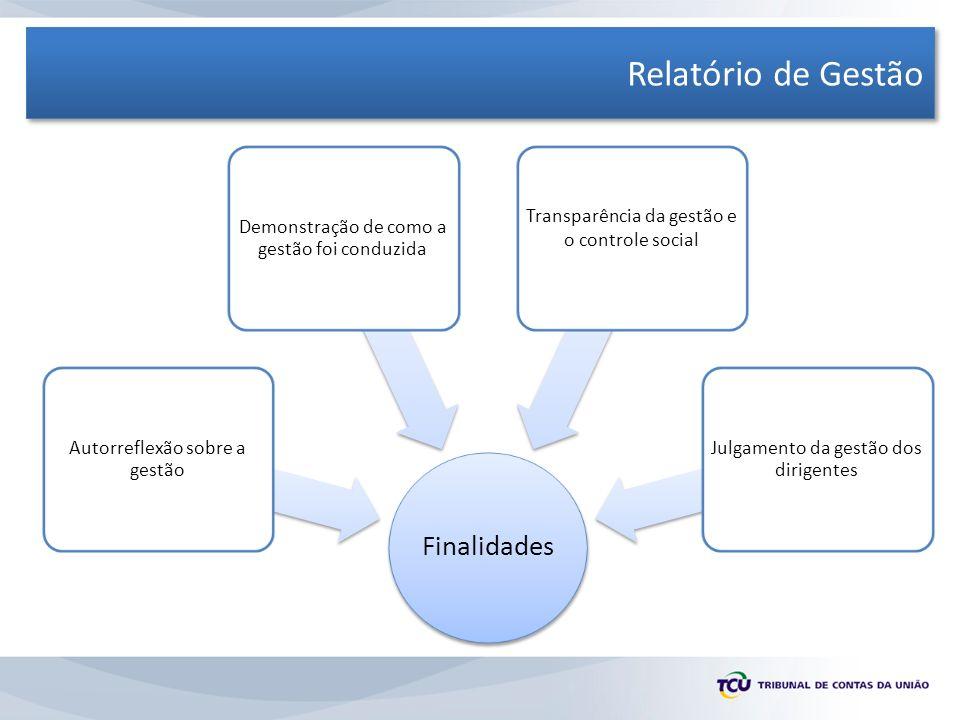 Relatório de Gestão Finalidades Autorreflexão sobre a gestão