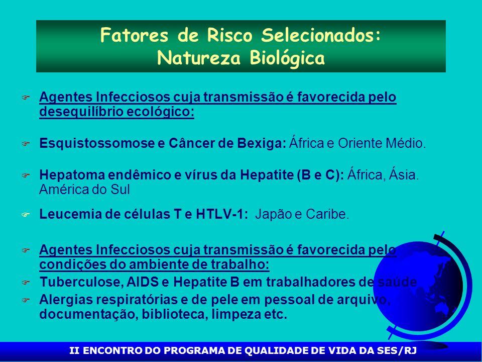 Fatores de Risco Selecionados: Natureza Biológica