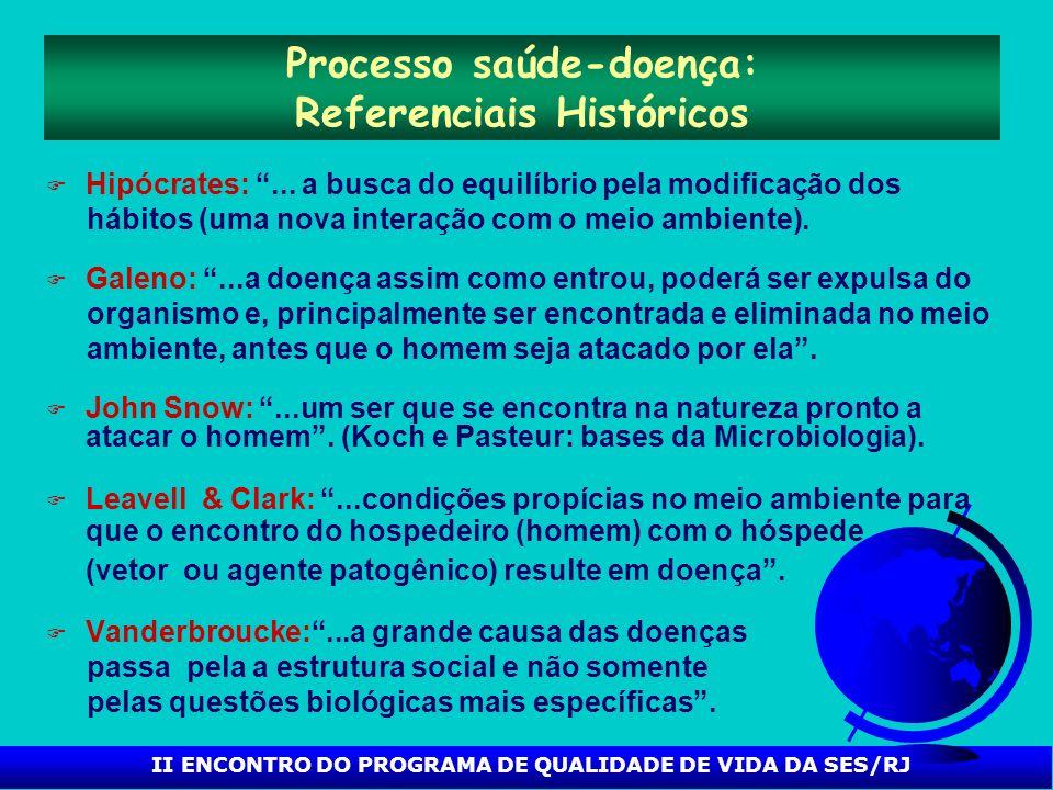 Processo saúde-doença: Referenciais Históricos