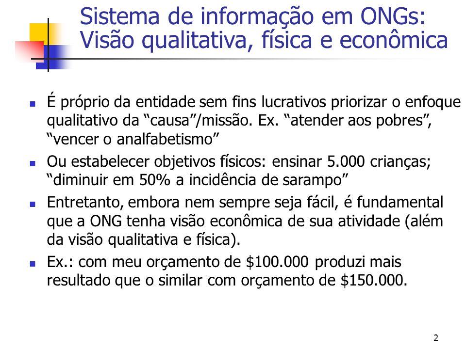 Sistema de informação em ONGs: Visão qualitativa, física e econômica