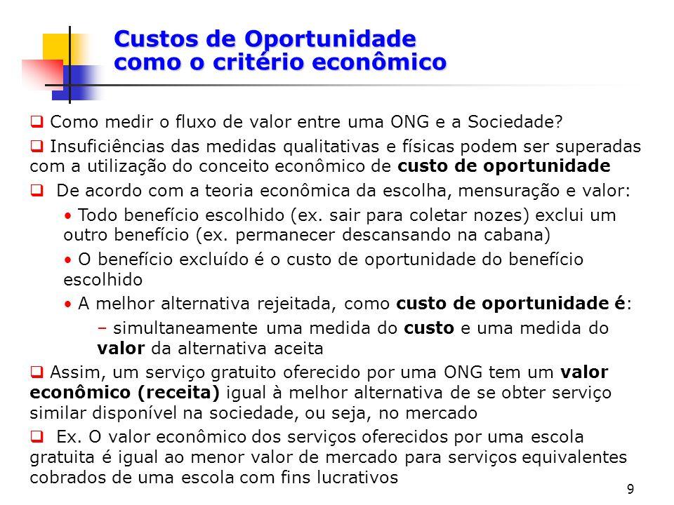 Custos de Oportunidade como o critério econômico