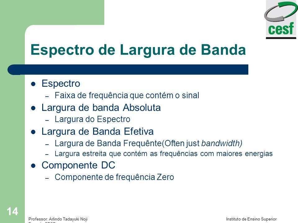Espectro de Largura de Banda