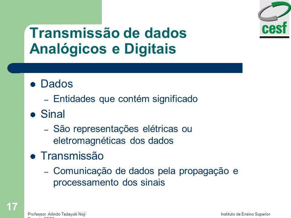 Transmissão de dados Analógicos e Digitais
