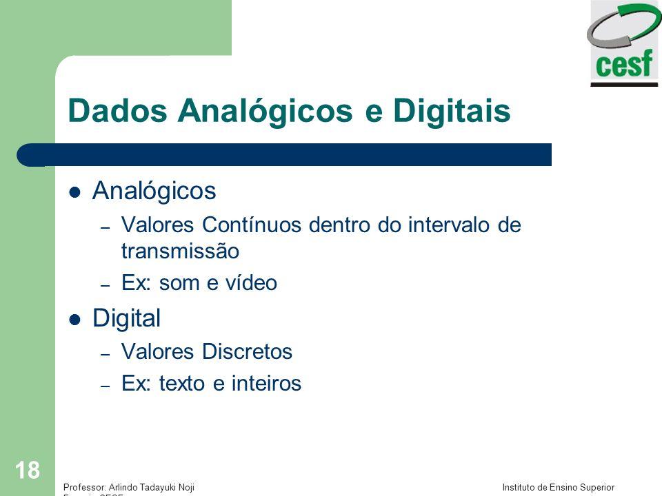 Dados Analógicos e Digitais