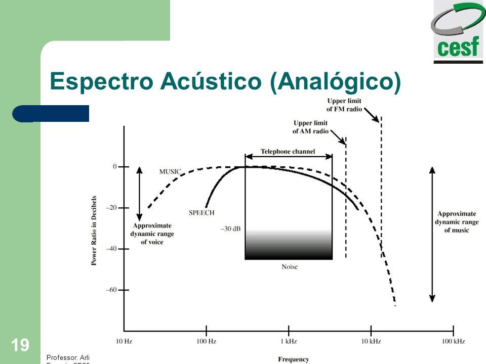 Espectro Acústico (Analógico)