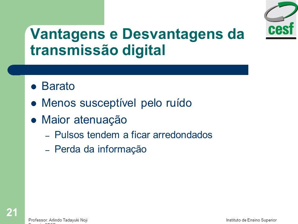 Vantagens e Desvantagens da transmissão digital