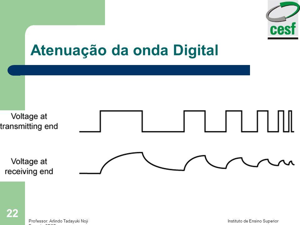 Atenuação da onda Digital