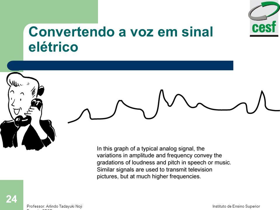 Convertendo a voz em sinal elétrico