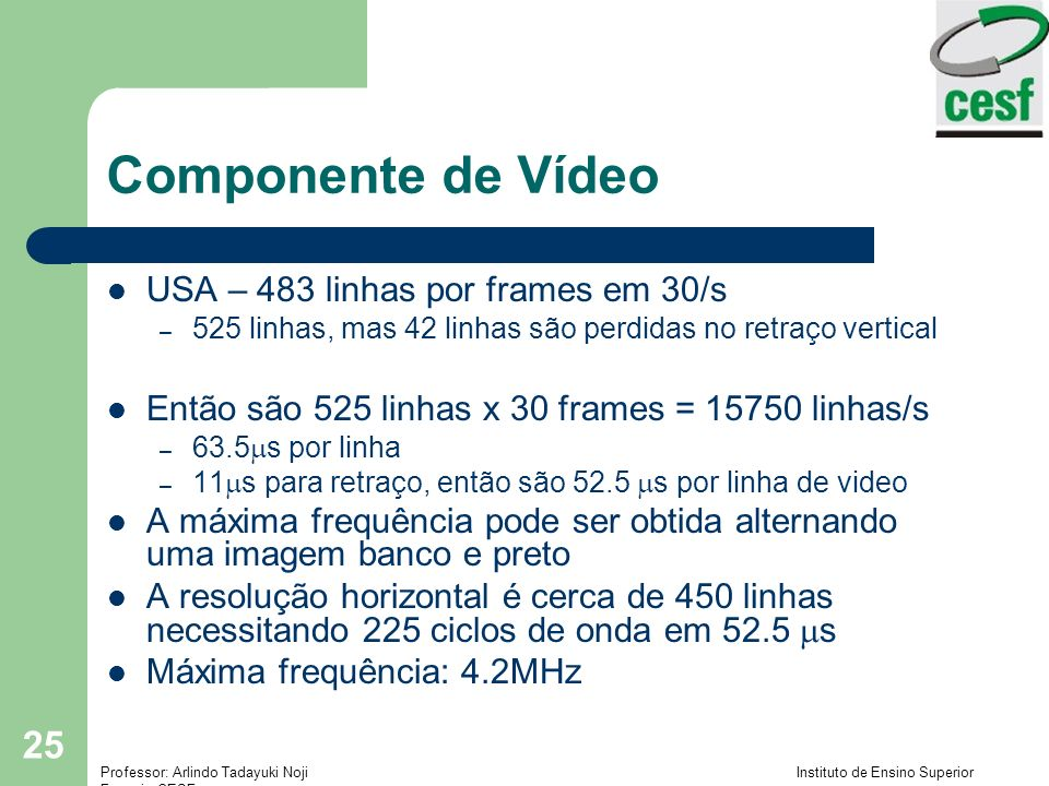 Componente de Vídeo USA – 483 linhas por frames em 30/s