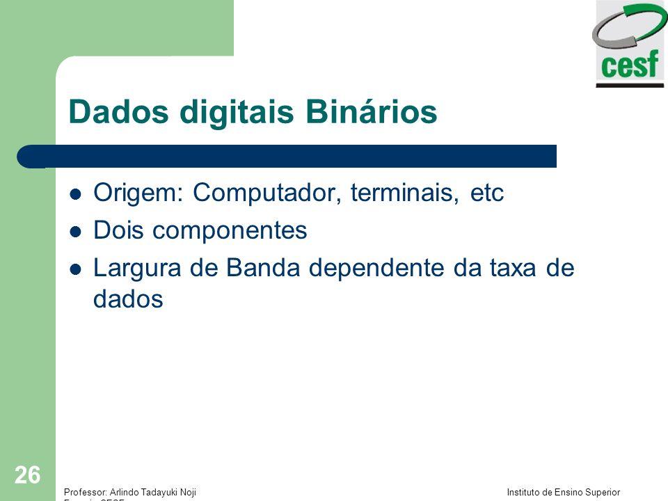 Dados digitais Binários