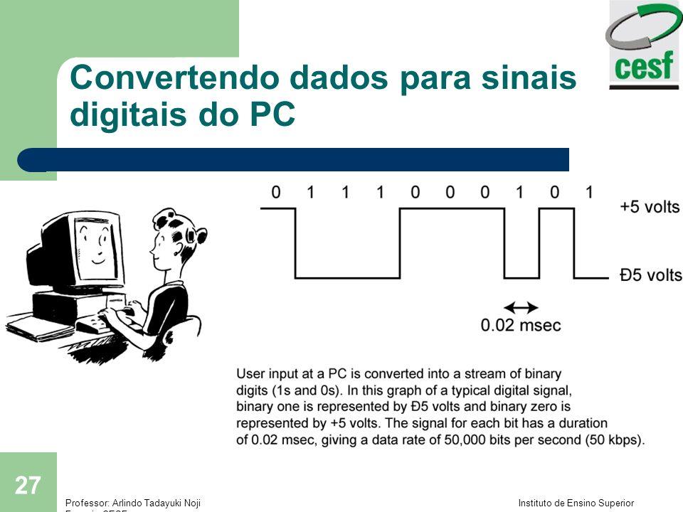 Convertendo dados para sinais digitais do PC