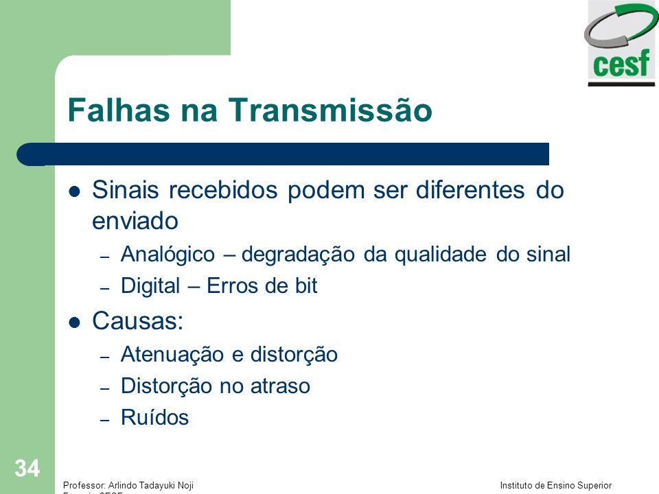 Falhas na Transmissão Sinais recebidos podem ser diferentes do enviado