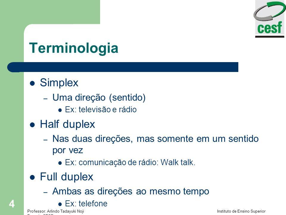 Terminologia Simplex Half duplex Full duplex Uma direção (sentido)