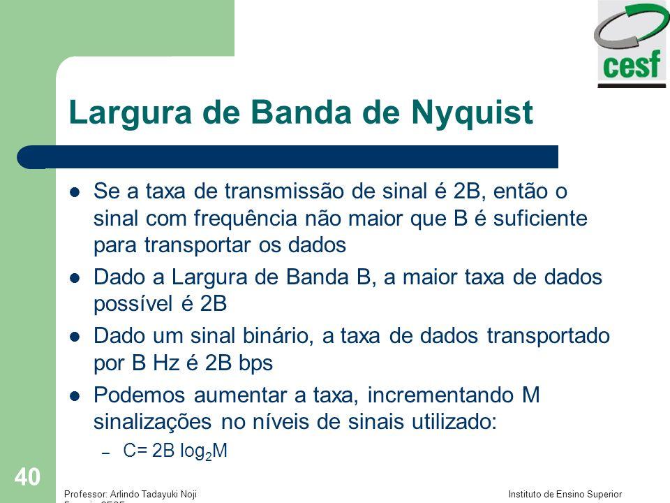 Largura de Banda de Nyquist