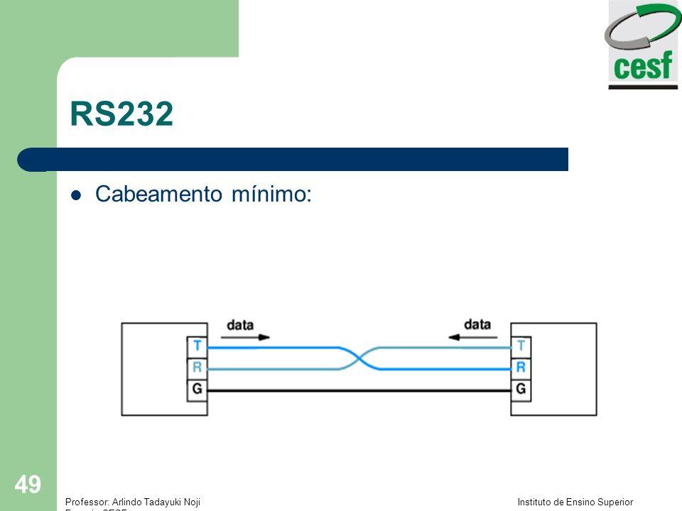 RS232 Cabeamento mínimo: