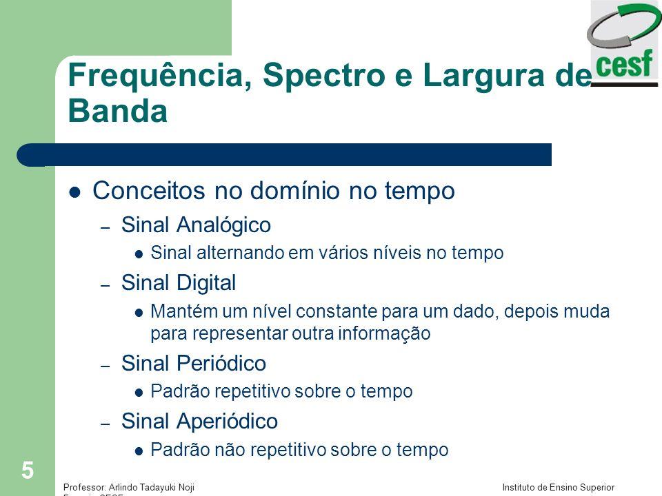 Frequência, Spectro e Largura de Banda