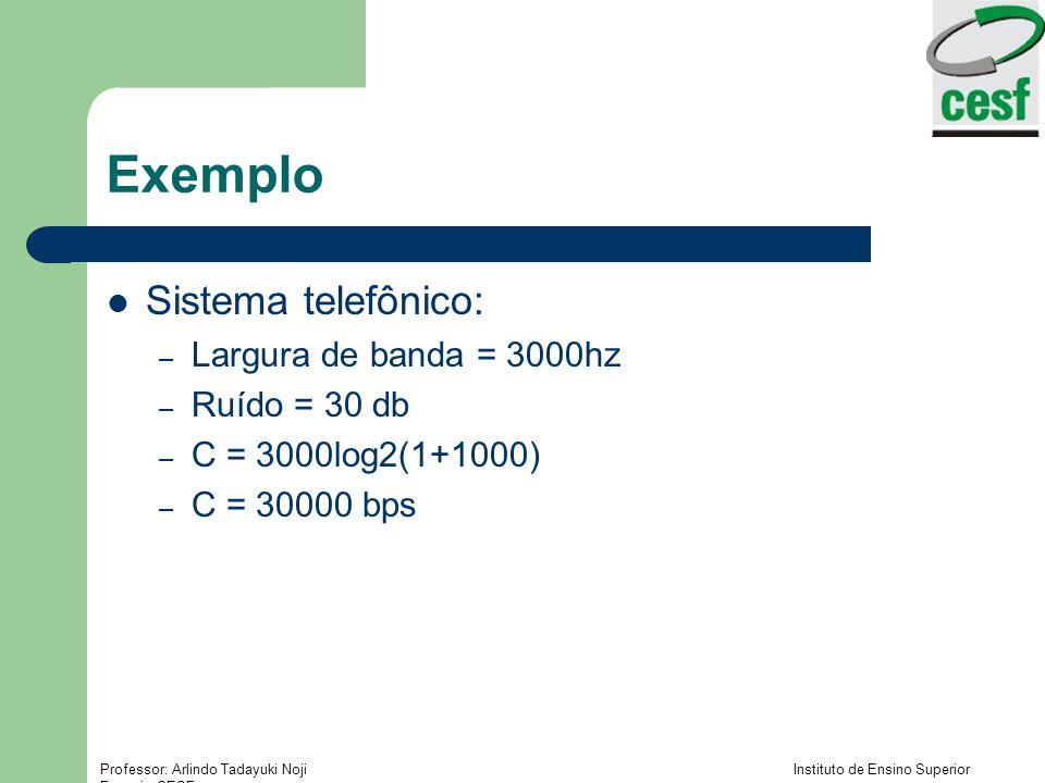 Exemplo Sistema telefônico: Largura de banda = 3000hz Ruído = 30 db