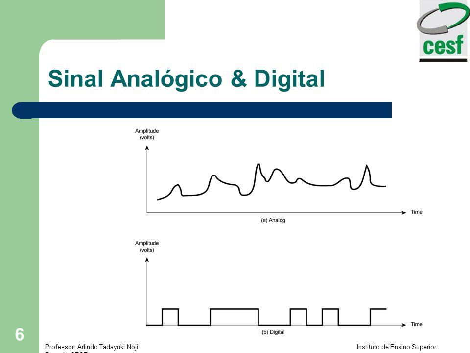 Sinal Analógico & Digital