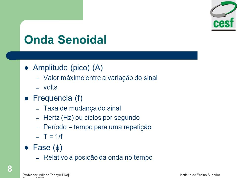 Onda Senoidal Amplitude (pico) (A) Frequencia (f) Fase ()