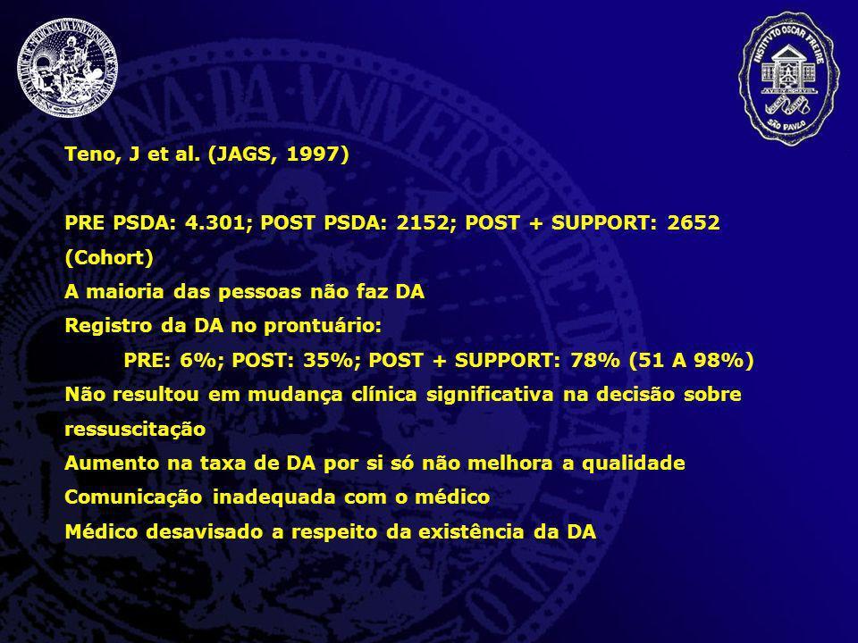 Teno, J et al. (JAGS, 1997) PRE PSDA: 4.301; POST PSDA: 2152; POST + SUPPORT: 2652. (Cohort) A maioria das pessoas não faz DA.