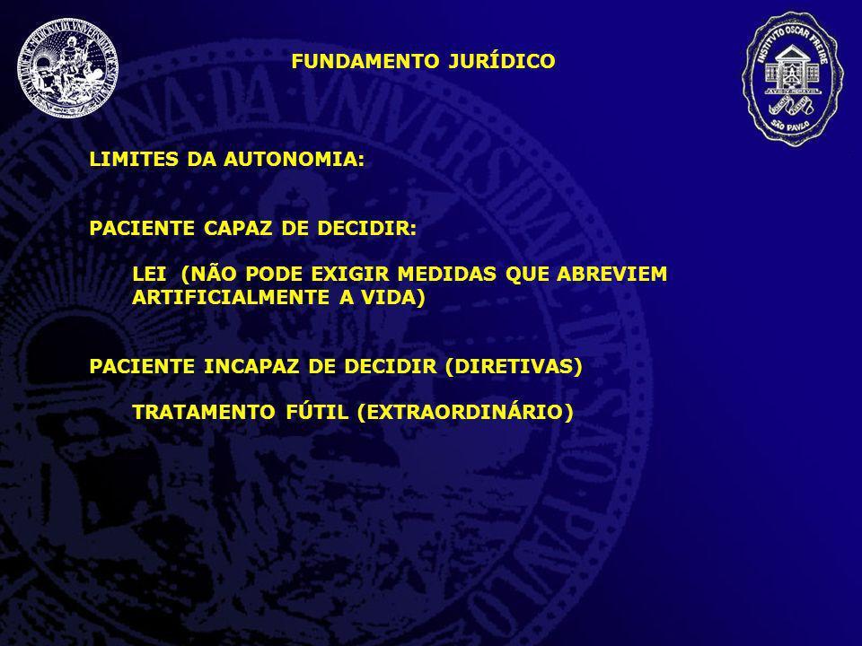 FUNDAMENTO JURÍDICO LIMITES DA AUTONOMIA: PACIENTE CAPAZ DE DECIDIR: LEI (NÃO PODE EXIGIR MEDIDAS QUE ABREVIEM ARTIFICIALMENTE A VIDA)