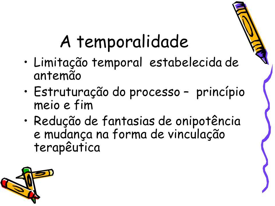 A temporalidade Limitação temporal estabelecida de antemão