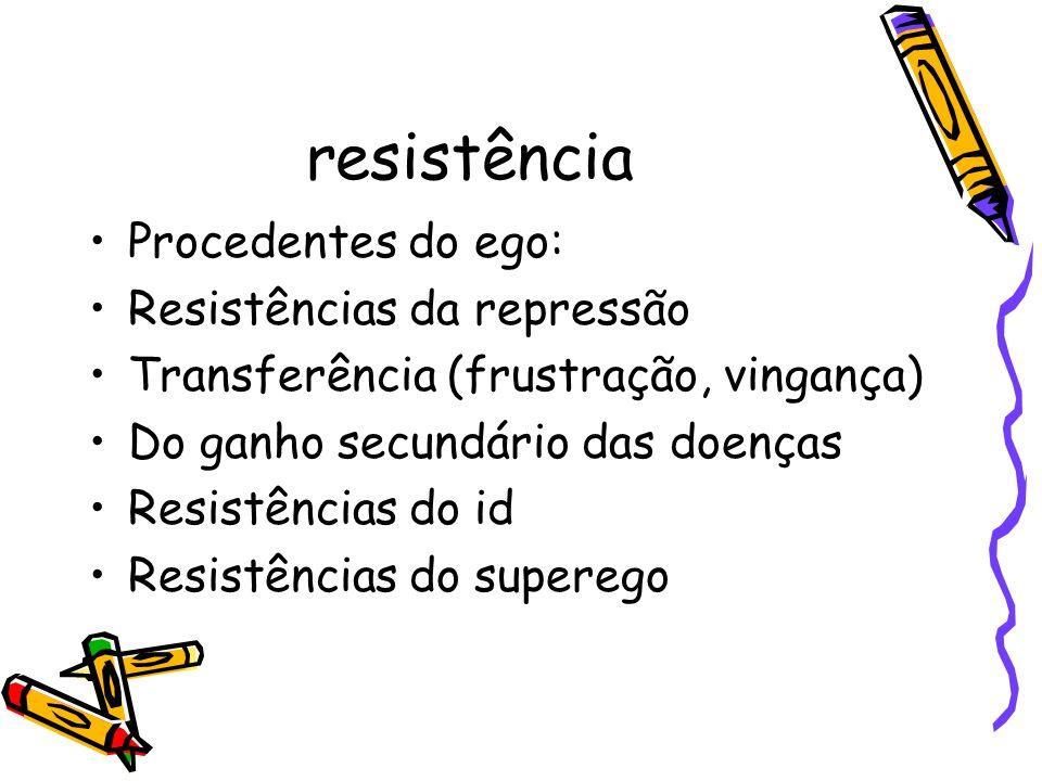 resistência Procedentes do ego: Resistências da repressão