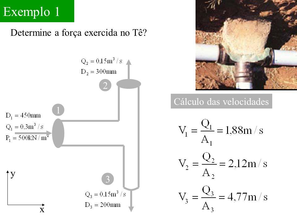 Exemplo 1 Determine a força exercida no Tê 2 Cálculo das velocidades