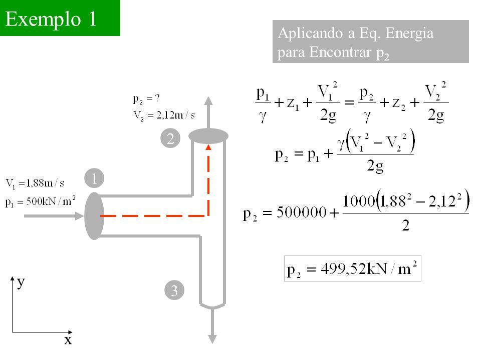 Exemplo 1 Aplicando a Eq. Energia para Encontrar p2 2 1 y 3 x