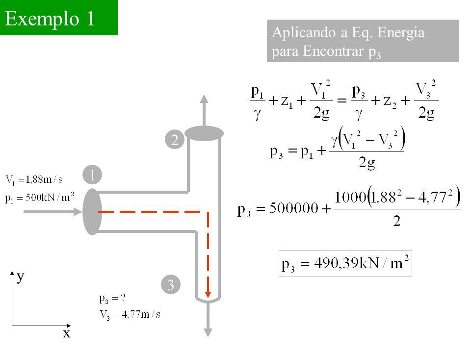 Exemplo 1 Aplicando a Eq. Energia para Encontrar p3 2 1 y 3 x