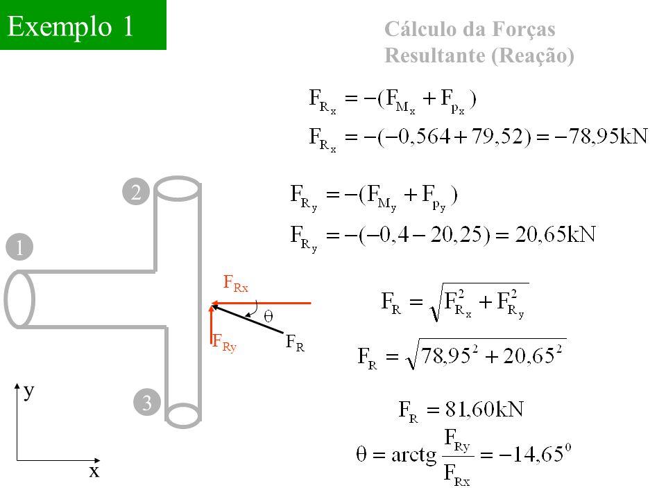 Exemplo 1 Cálculo da Forças Resultante (Reação) 2 1 FRx FRy FR y 3 x