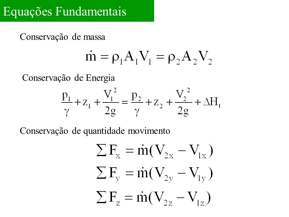 Equações Fundamentais