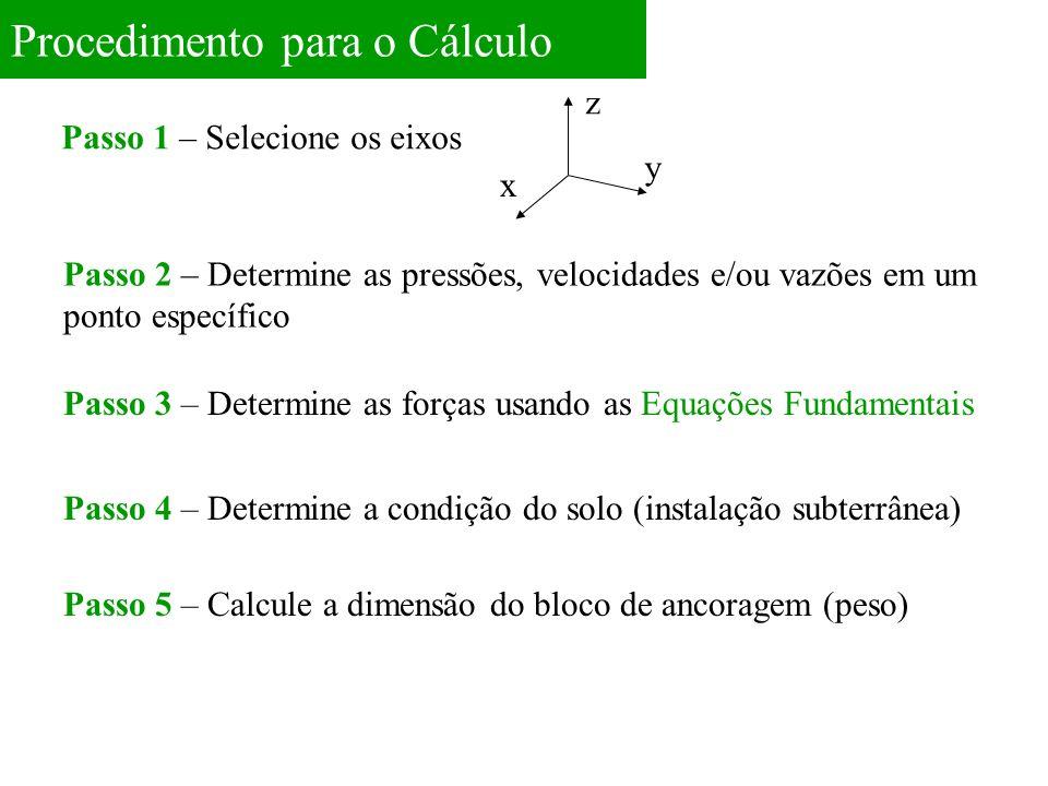 Procedimento para o Cálculo