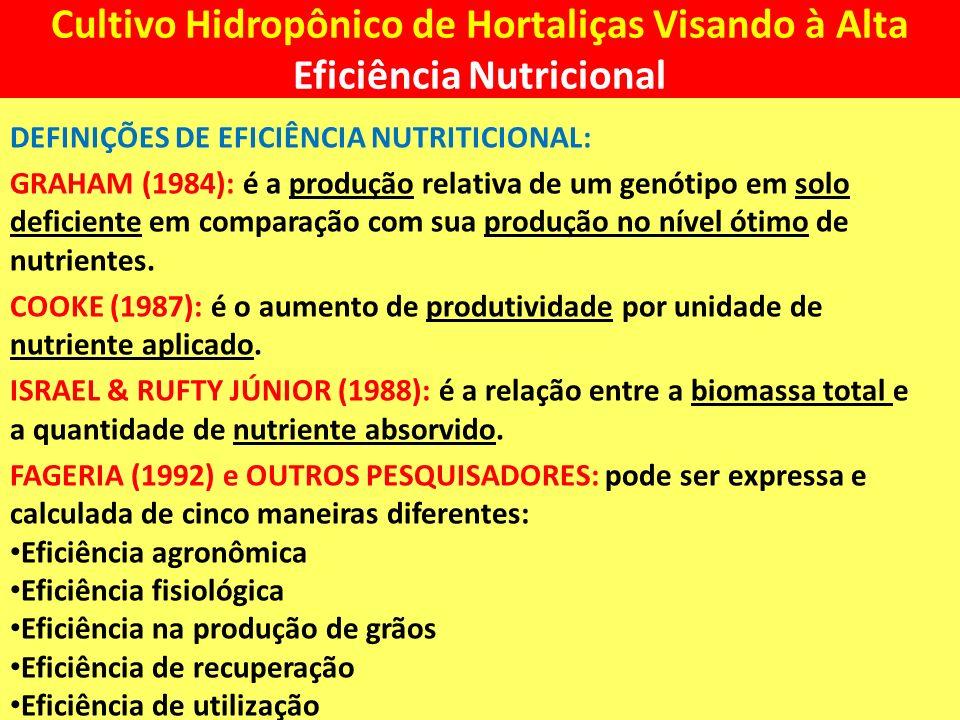 Cultivo Hidropônico de Hortaliças Visando à Alta Eficiência Nutricional