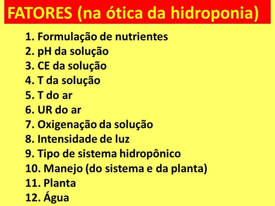 FATORES (na ótica da hidroponia)
