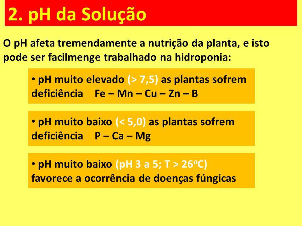 2. pH da Solução O pH afeta tremendamente a nutrição da planta, e isto pode ser facilmenge trabalhado na hidroponia: