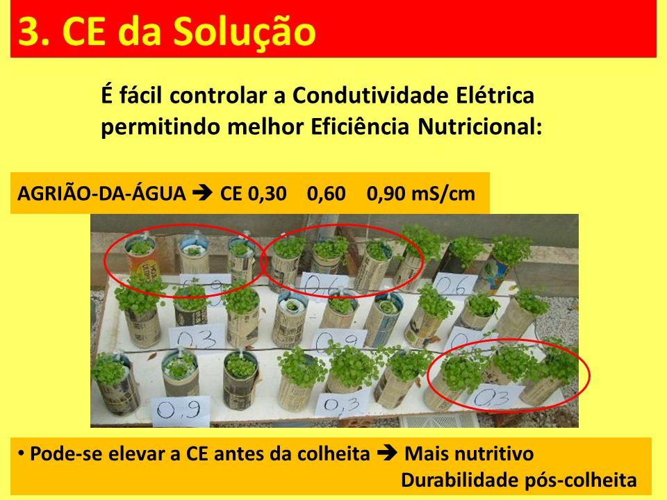 3. CE da Solução É fácil controlar a Condutividade Elétrica permitindo melhor Eficiência Nutricional: