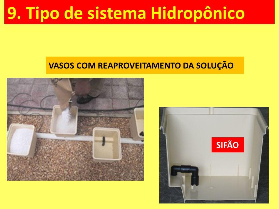 9. Tipo de sistema Hidropônico