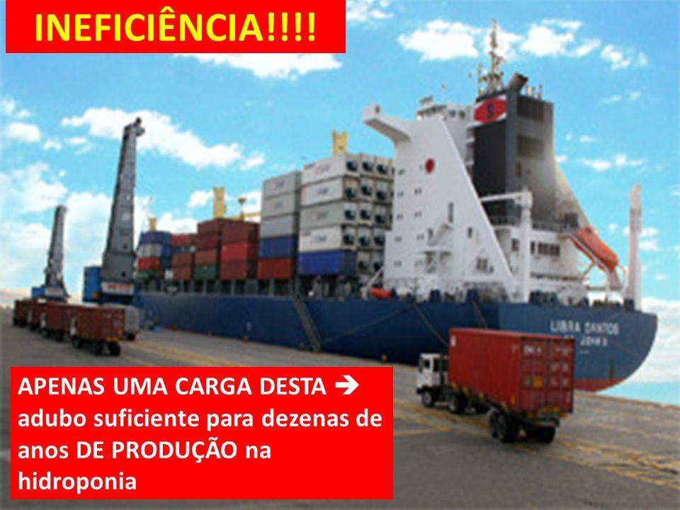 INEFICIÊNCIA!!!.