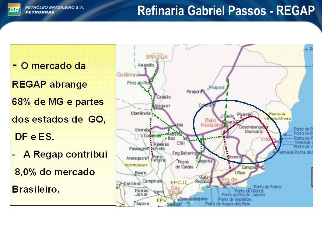 Refinaria Gabriel Passos - REGAP