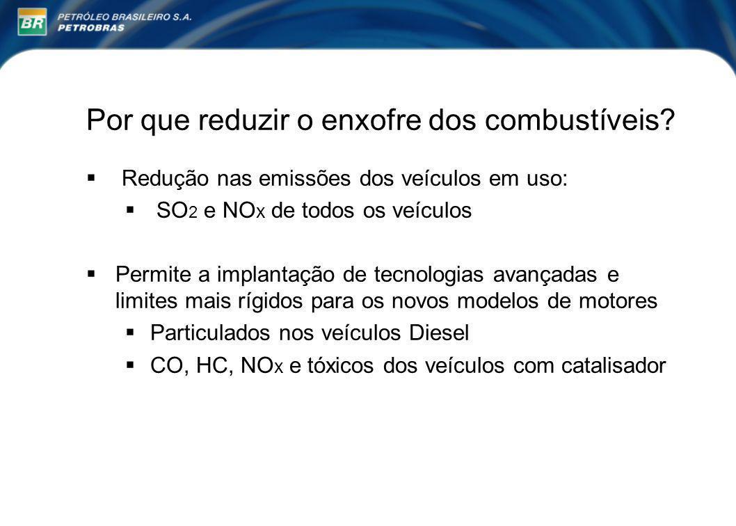 Por que reduzir o enxofre dos combustíveis