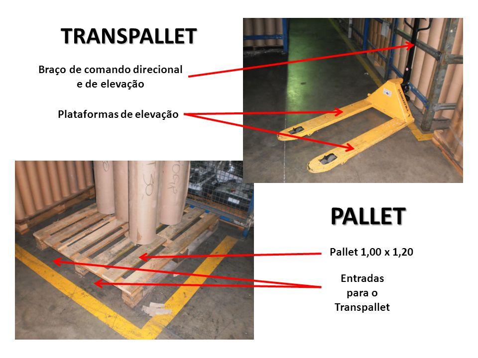 PALLET TRANSPALLET Braço de comando direcional e de elevação