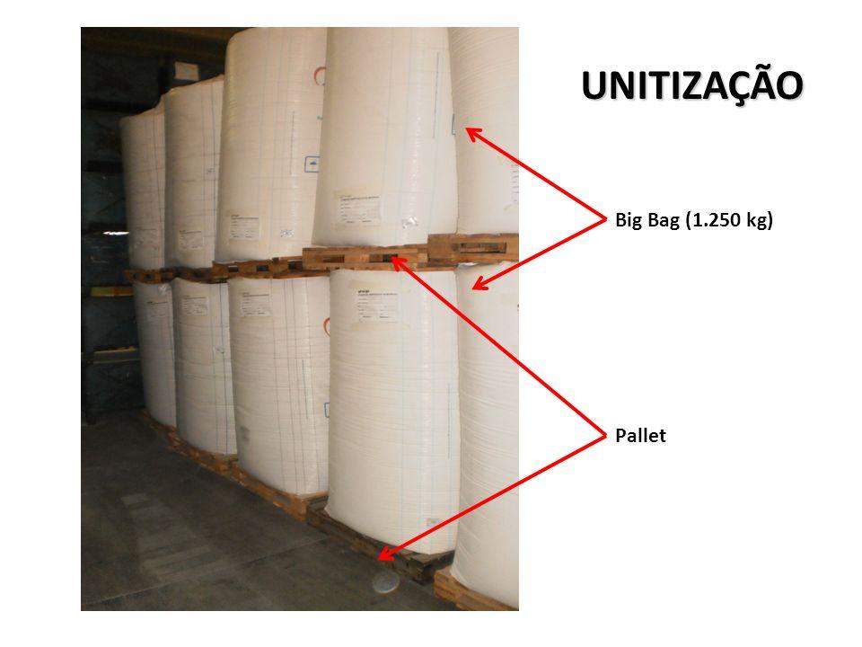 UNITIZAÇÃO Big Bag (1.250 kg) Pallet
