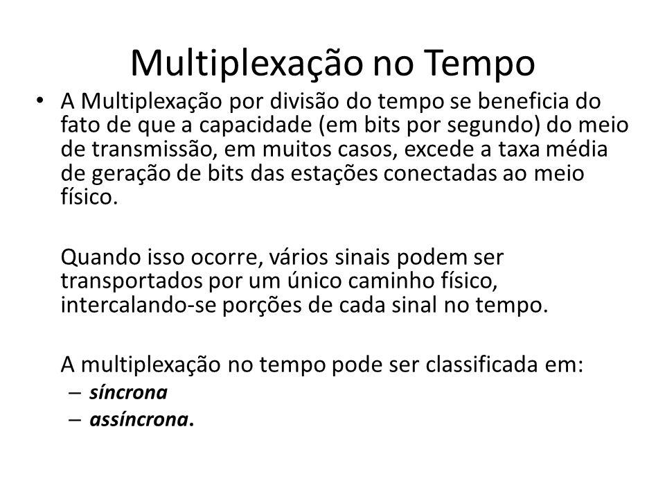 Multiplexação no Tempo