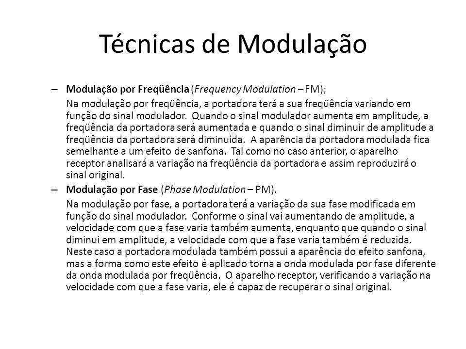 Técnicas de Modulação Modulação por Freqüência (Frequency Modulation – FM);
