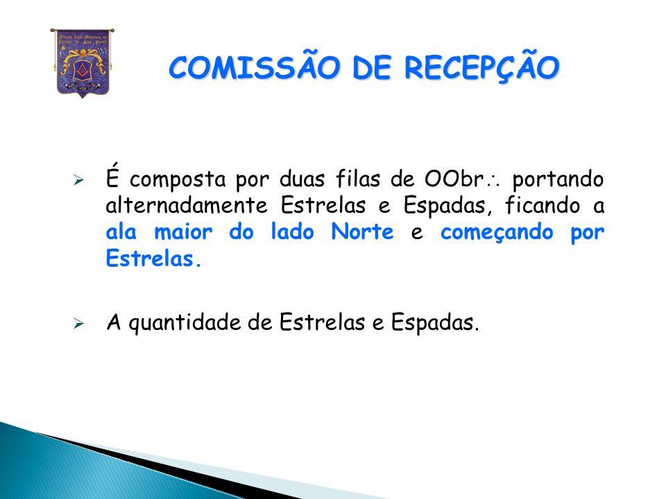 COMISSÃO DE RECEPÇÃO