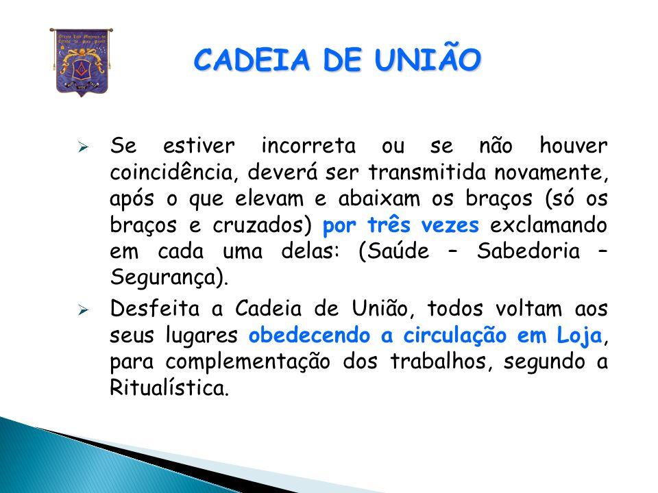 CADEIA DE UNIÃO