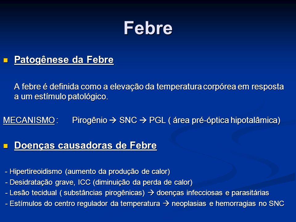 Febre Patogênese da Febre Doenças causadoras de Febre